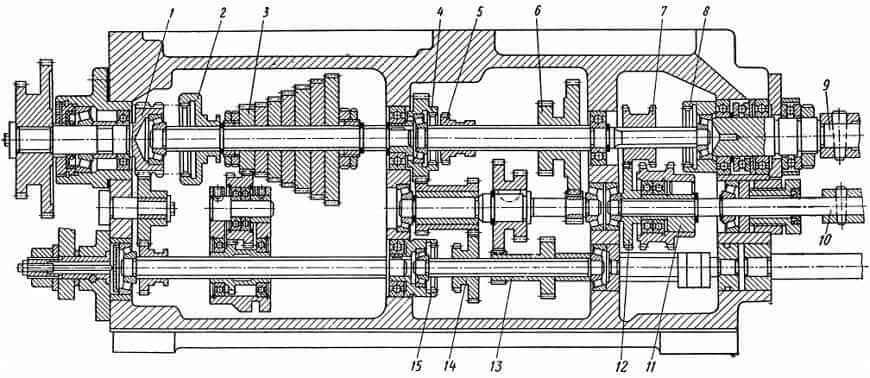 Станок 1к62: описание, устройство, эксплуатация