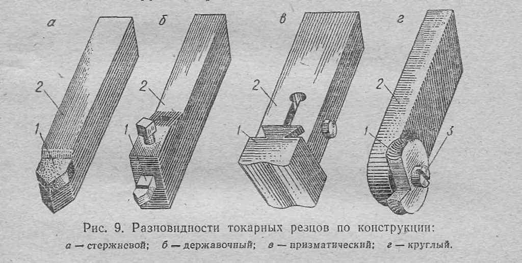 классификация токарных резцов