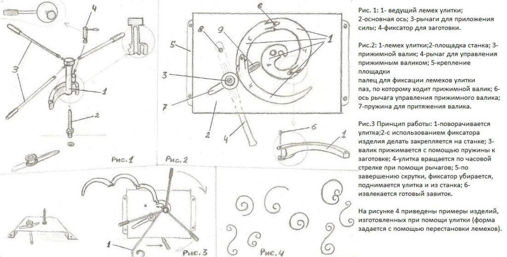 Схема твистера-улитки