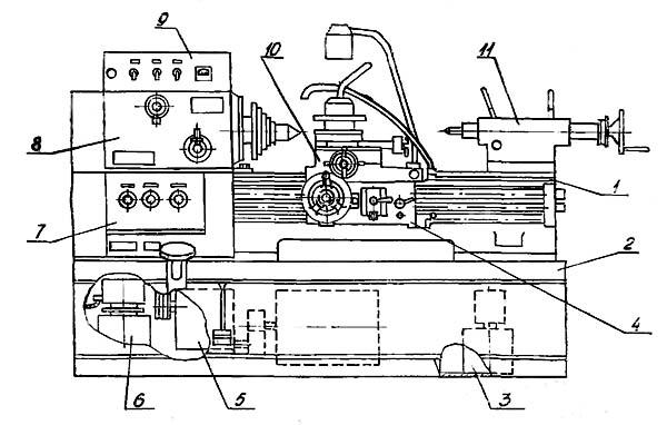 Станок токарно-винторезный УТ16ПМ: схемы, руководство, характеристики